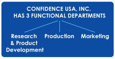 Confidence USA Inc, Image